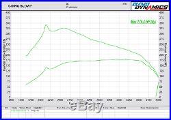 Audi A3 2.0 Tdi Bkd 140 Tuned Ecu 175hp Remap Immo Off Plug & Play 03g906016dt